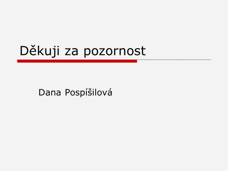 Děkuji za pozornost Dana Pospíšilová
