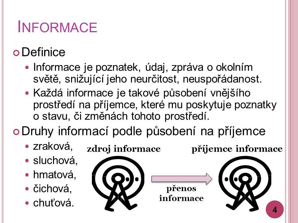 I NFORMACE Definice Informace je poznatek, údaj, zpráva o okolním světě, snižující jeho neurčitost, neuspořádanost.
