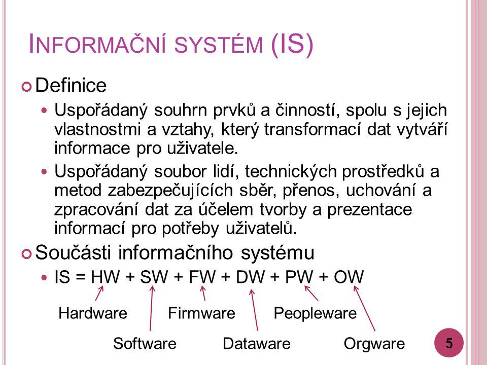 I NFORMAČNÍ SYSTÉM (IS) Definice Uspořádaný souhrn prvků a činností, spolu s jejich vlastnostmi a vztahy, který transformací dat vytváří informace pro uživatele.