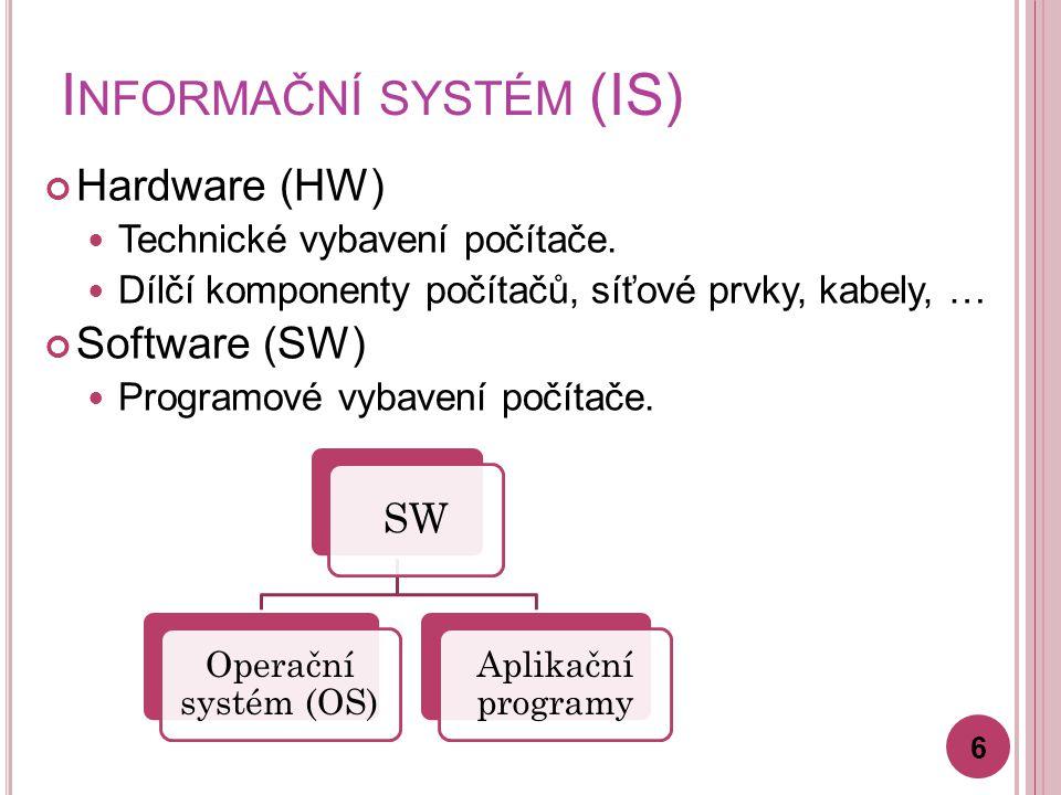 I NFORMAČNÍ SYSTÉM (IS) Hardware (HW) Technické vybavení počítače.