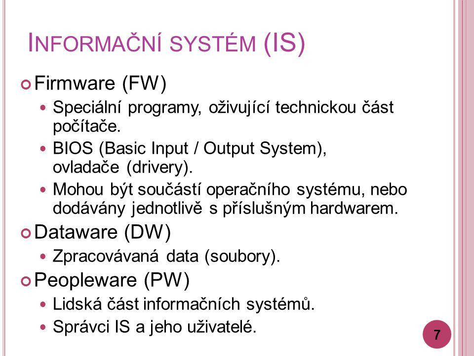I NFORMAČNÍ SYSTÉM (IS) Firmware (FW) Speciální programy, oživující technickou část počítače.