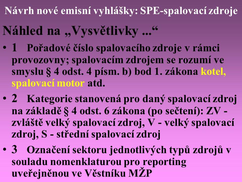 """Návrh nové emisní vyhlášky: SPE-spalovací zdroje Náhled na """"Vysvětlivky..."""" 1 Pořadové číslo spalovacího zdroje v rámci provozovny; spalovacím zdrojem"""
