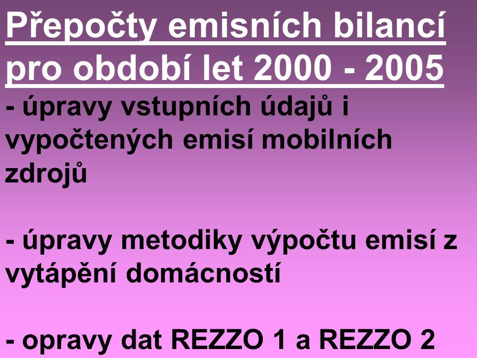Oficiální informace ČIŽP – www.cizp.cz dopis ředitele inspekce s pokyny je právě rozesílán