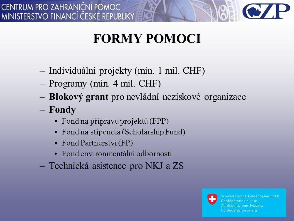 FORMY POMOCI –Individuální projekty (min. 1 mil. CHF) –Programy (min.