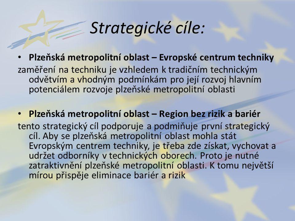 Strategické cíle: Plzeňská metropolitní oblast – Evropské centrum techniky zaměření na techniku je vzhledem k tradičním technickým odvětvím a vhodným
