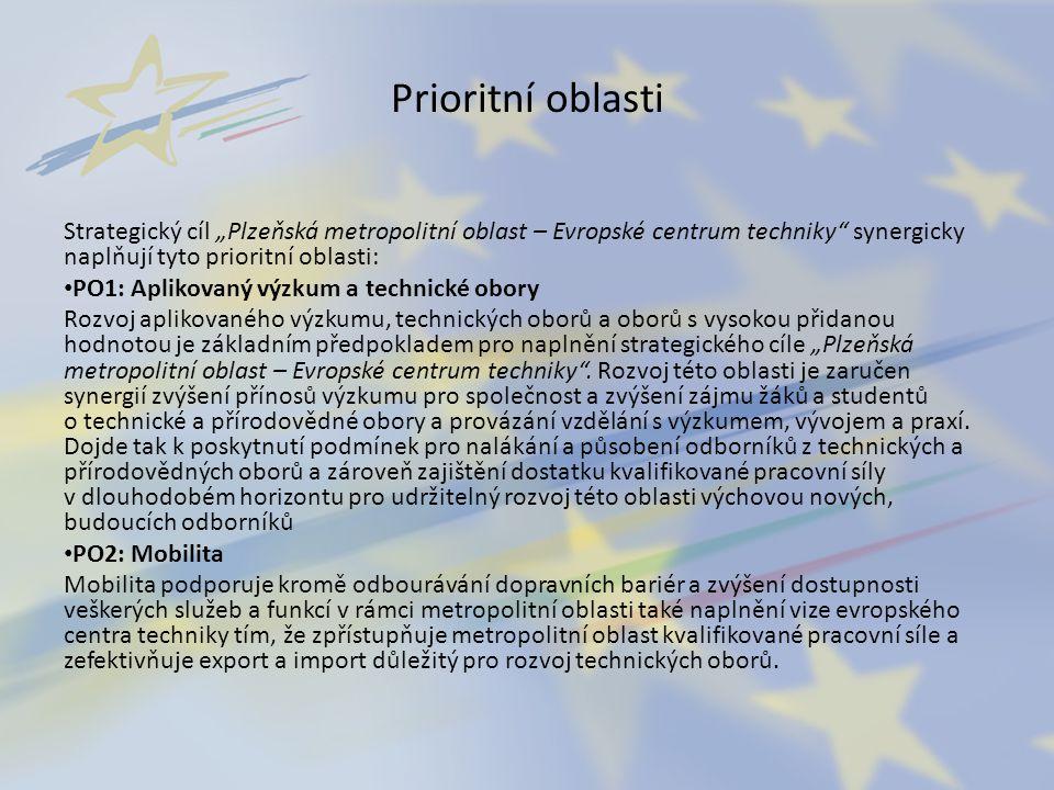 """Prioritní oblasti Strategický cíl """"Plzeňská metropolitní oblast – Evropské centrum techniky"""" synergicky naplňují tyto prioritní oblasti: PO1: Aplikova"""
