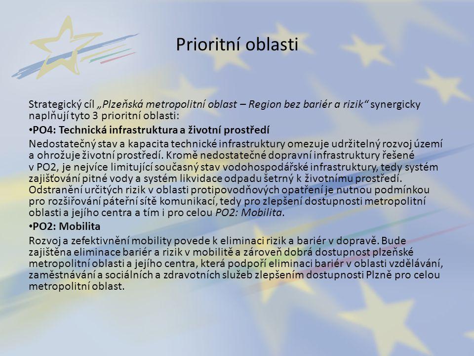 """Prioritní oblasti Strategický cíl """"Plzeňská metropolitní oblast – Region bez bariér a rizik"""" synergicky naplňují tyto 3 prioritní oblasti: PO4: Techni"""