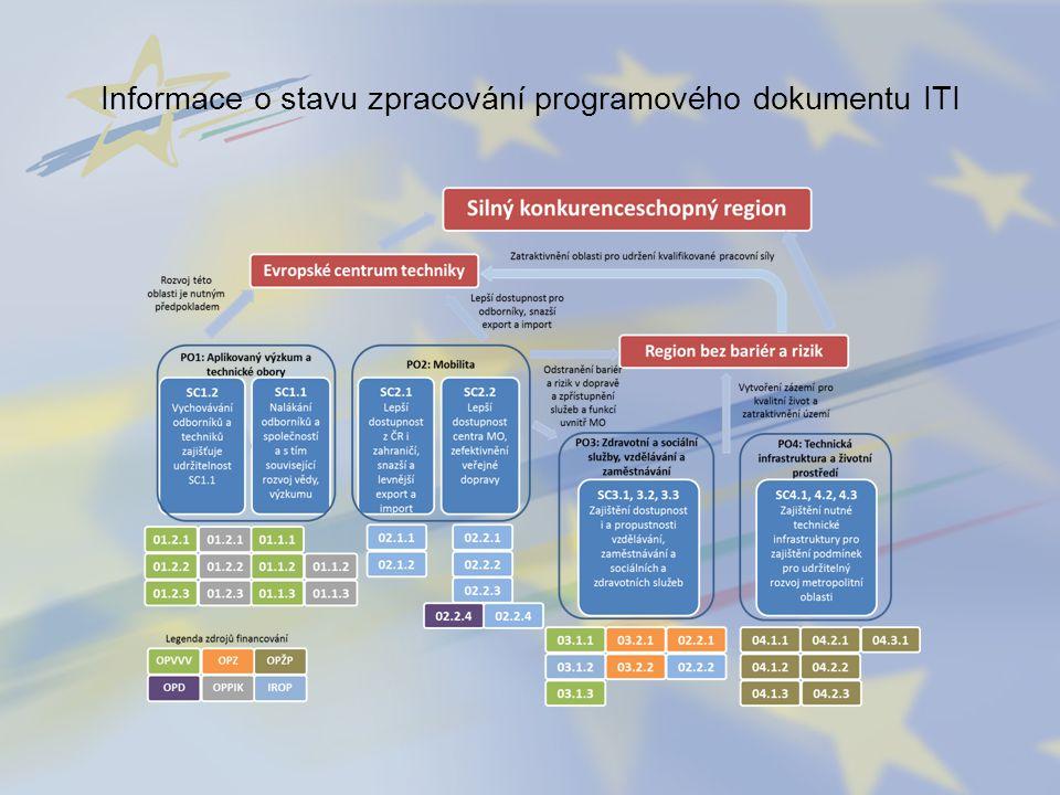 Informace o stavu zpracování programového dokumentu ITI