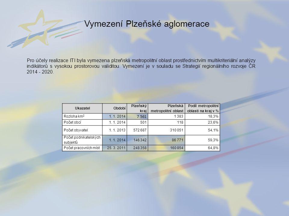 Vymezení Plzeňské aglomerace UkazatelObdobí Plzeňský kraj Plzeňská metropolitní oblast Podíl metropolitní oblasti na kraj v % Rozloha km 2 1. 1. 2014