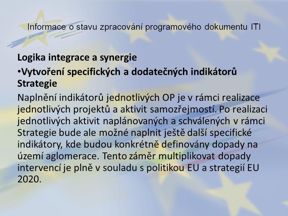 Informace o stavu zpracování programového dokumentu ITI Logika integrace a synergie Vytvoření specifických a dodatečných indikátorů Strategie Naplnění