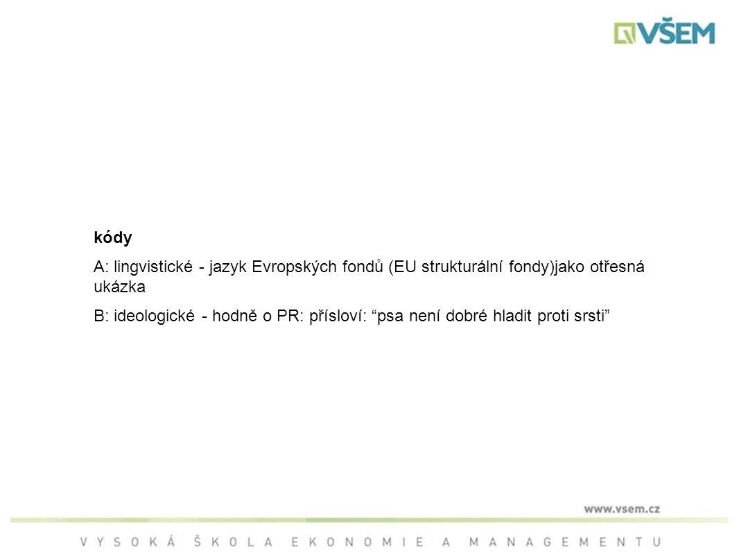 kódy A: lingvistické - jazyk Evropských fondů (EU strukturální fondy)jako otřesná ukázka B: ideologické - hodně o PR: přísloví: psa není dobré hladit proti srsti