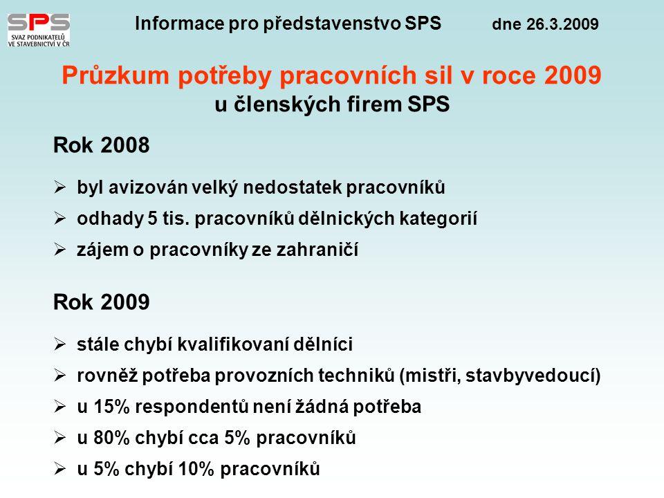 Informace pro představenstvo SPS dne 26.3.2009 Průzkum potřeby pracovních sil v roce 2009 u členských firem SPS Rok 2008  byl avizován velký nedostatek pracovníků  odhady 5 tis.