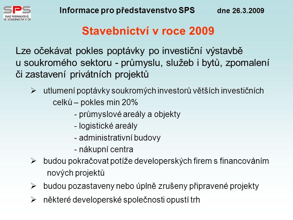 Informace pro představenstvo SPS dne 26.3.2009 Stavebnictví v roce 2009 Lze očekávat pokles poptávky po investiční výstavbě u soukromého sektoru - průmyslu, služeb i bytů, zpomalení či zastavení privátních projektů  utlumení poptávky soukromých investorů větších investičních celků – pokles min 20% - průmyslové areály a objekty - logistické areály - administrativní budovy - nákupní centra  budou pokračovat potíže developerských firem s financováním nových projektů  budou pozastaveny nebo úplně zrušeny připravené projekty  některé developerské společnosti opustí trh