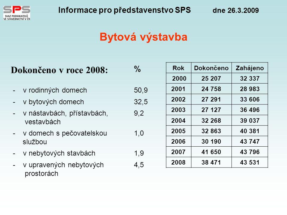 Informace pro představenstvo SPS dne 26.3.2009 Stavební výroba v lednu meziroční index (stálé ceny) Stavební produkce celkem88,9 z toho: - pozemní stavitelství83,6 - inženýrské stavitelství114,2 Meziroční index v předchozích letech: leden 2008101,0 leden 2007129,2 leden 200698,8  meziroční pokles o 11,1% je největší od roku 2000  pokles očištěný od sezónních vlivů (počet pracovních dnů) je 10,0%  částečný vliv nepříznivých klimatických podmínek (průměrná měsíční teplota nižší o 5°C)  v roce 2009 budou výsledky zpracovávány podle nové metodiky ČSÚ