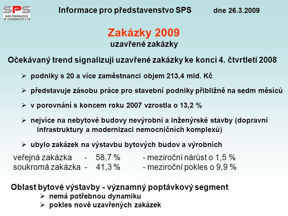 Informace pro představenstvo SPS dne 26.3.2009 Zakázky 2009 uzavřené zakázky Očekávaný trend signalizují uzavřené zakázky ke konci 4.