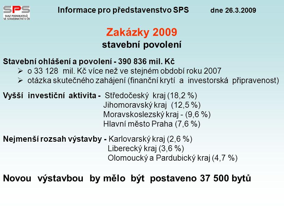 Informace pro představenstvo SPS dne 26.3.2009 Zakázky 2009 stavební povolení Stavební ohlášení a povolení - 390 836 mil.