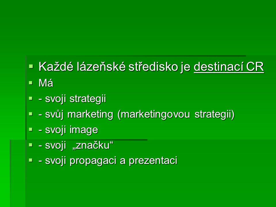 """ Každé lázeňské středisko je destinací CR  Má  - svoji strategii  - svůj marketing (marketingovou strategii)  - svoji image  - svoji """"značku  - svoji propagaci a prezentaci"""