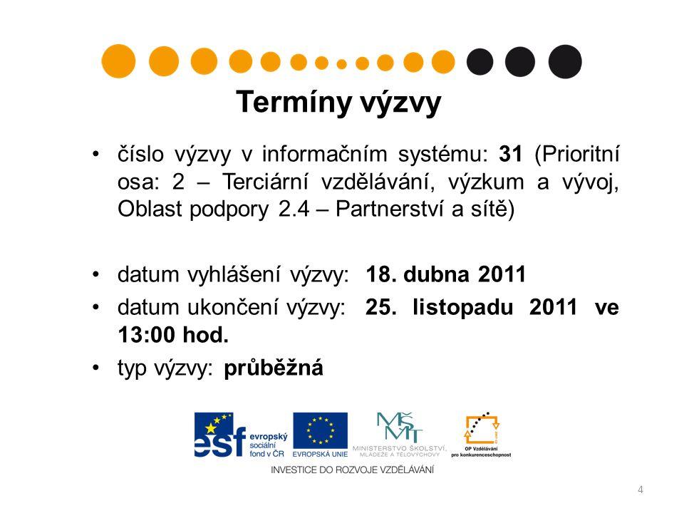 Termíny předkládání žádostí 16.– 20. května 2011 21.