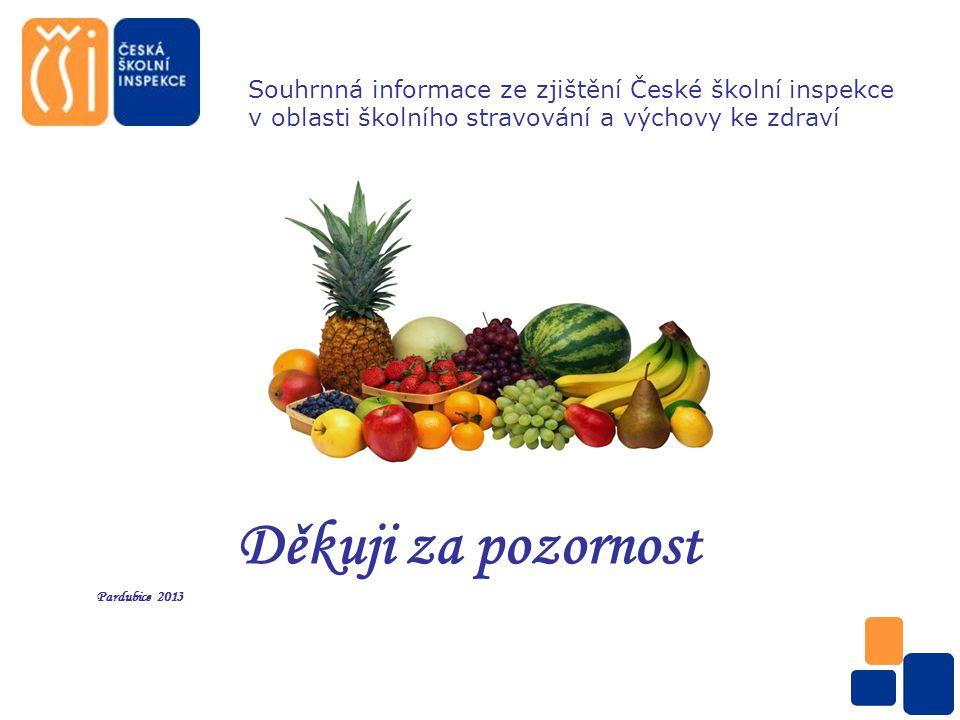 Souhrnná informace ze zjištění České školní inspekce v oblasti školního stravování a výchovy ke zdraví Děkuji za pozornost Pardubice 2013