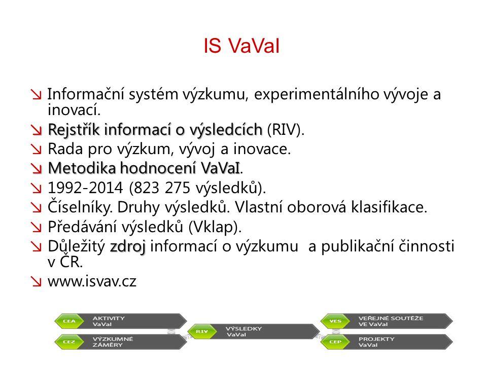 IS VaVaI ↘ Informační systém výzkumu, experimentálního vývoje a inovací.