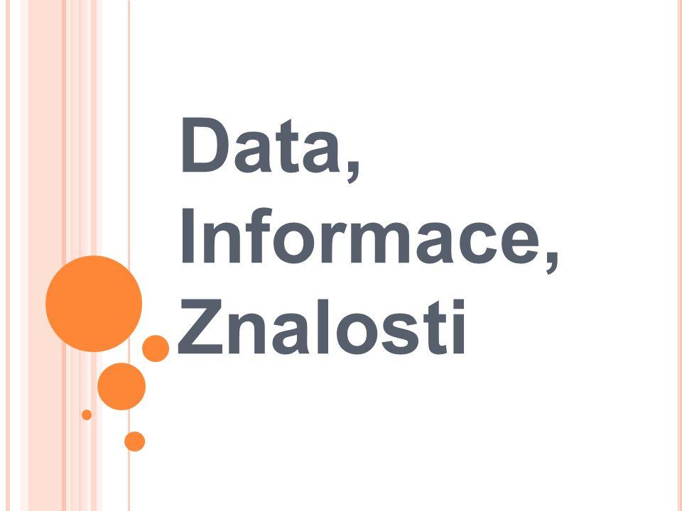Data, Informace, Znalosti
