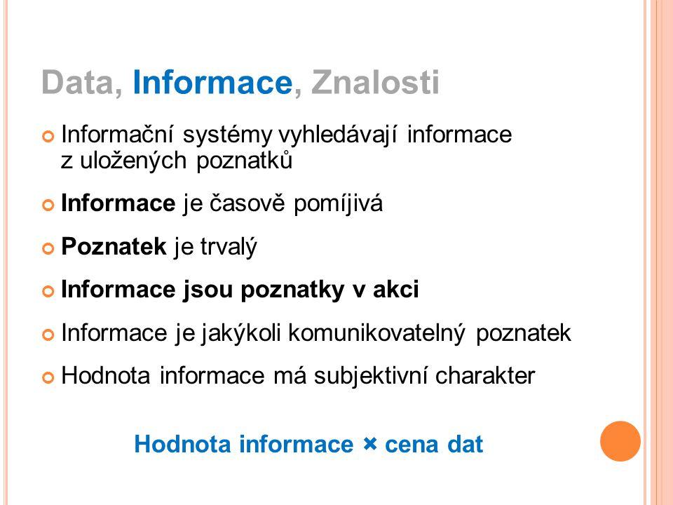 Data, Informace, Znalosti Informační systémy vyhledávají informace z uložených poznatků Informace je časově pomíjivá Poznatek je trvalý Informace jsou