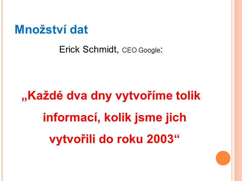 """Množství dat Erick Schmidt, CEO Google : """"Každé dva dny vytvoříme tolik informací, kolik jsme jich vytvořili do roku 2003"""""""