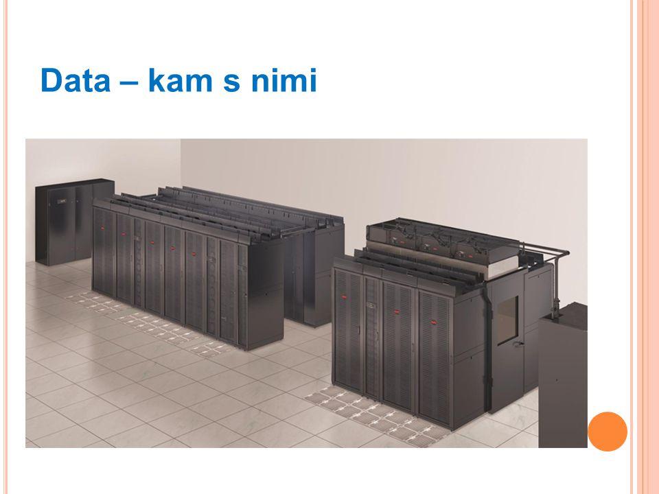 Data – kam s nimi Produkční prostředí (SAN, NAS) Notebooky a Desktopy Zálohy (pásky, VTL, HDD, …) Archiv