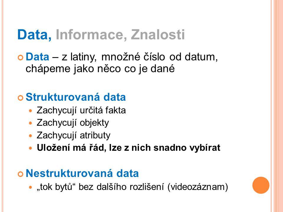 Data, Informace, Znalosti Data – z latiny, množné číslo od datum, chápeme jako něco co je dané Strukturovaná data Zachycují určitá fakta Zachycují obj