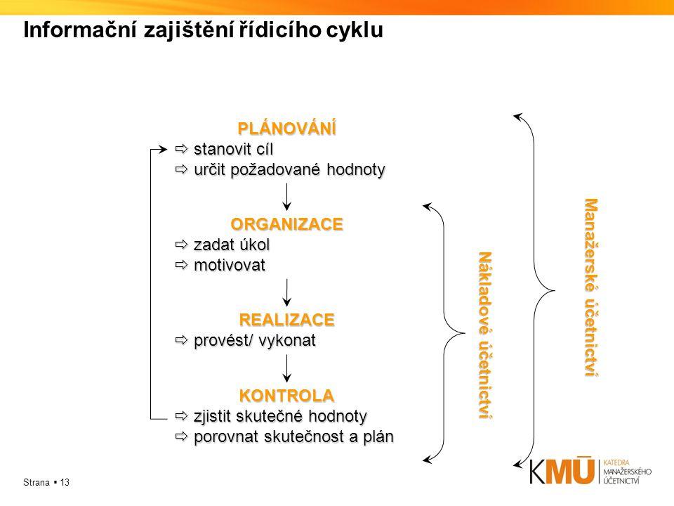 Strana  13 Informační zajištění řídicího cyklu PLÁNOVÁNÍ  stanovit cíl  určit požadované hodnoty ORGANIZACE  zadat úkol  motivovat KONTROLA  zji