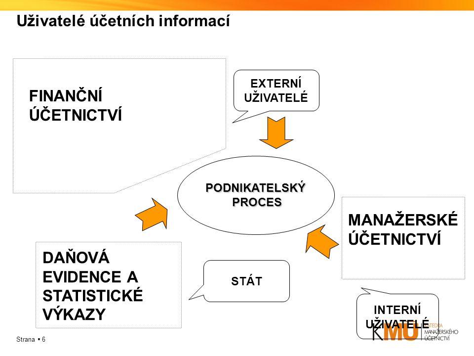 Strana  6 Uživatelé účetních informací PODNIKATELSKÝ PROCES PROCES EXTERNÍ UŽIVATELÉ STÁT INTERNÍ UŽIVATELÉ FINANČNÍ ÚČETNICTVÍ MANAŽERSKÉ ÚČETNICTVÍ