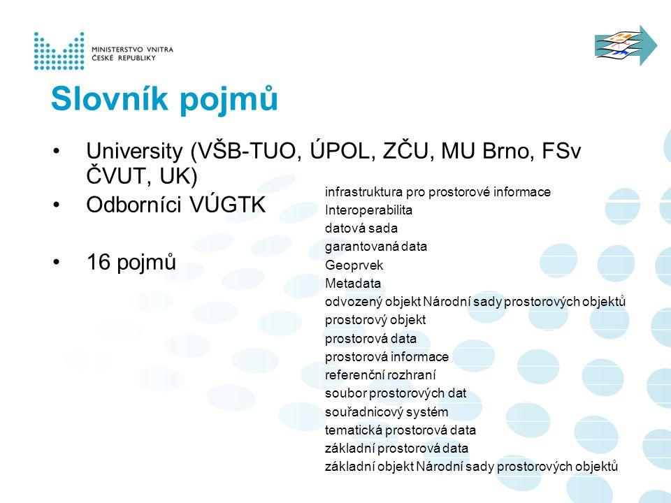 Slovník pojmů University (VŠB-TUO, ÚPOL, ZČU, MU Brno, FSv ČVUT, UK) Odborníci VÚGTK 16 pojmů infrastruktura pro prostorové informace Interoperabilita