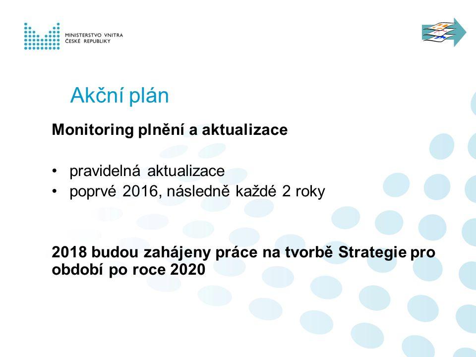 Akční plán Monitoring plnění a aktualizace pravidelná aktualizace poprvé 2016, následně každé 2 roky 2018 budou zahájeny práce na tvorbě Strategie pro