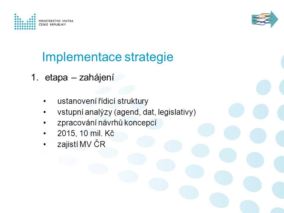 Implementace strategie 1.etapa – zahájení ustanovení řídicí struktury vstupní analýzy (agend, dat, legislativy) zpracování návrhů koncepcí 2015, 10 mi