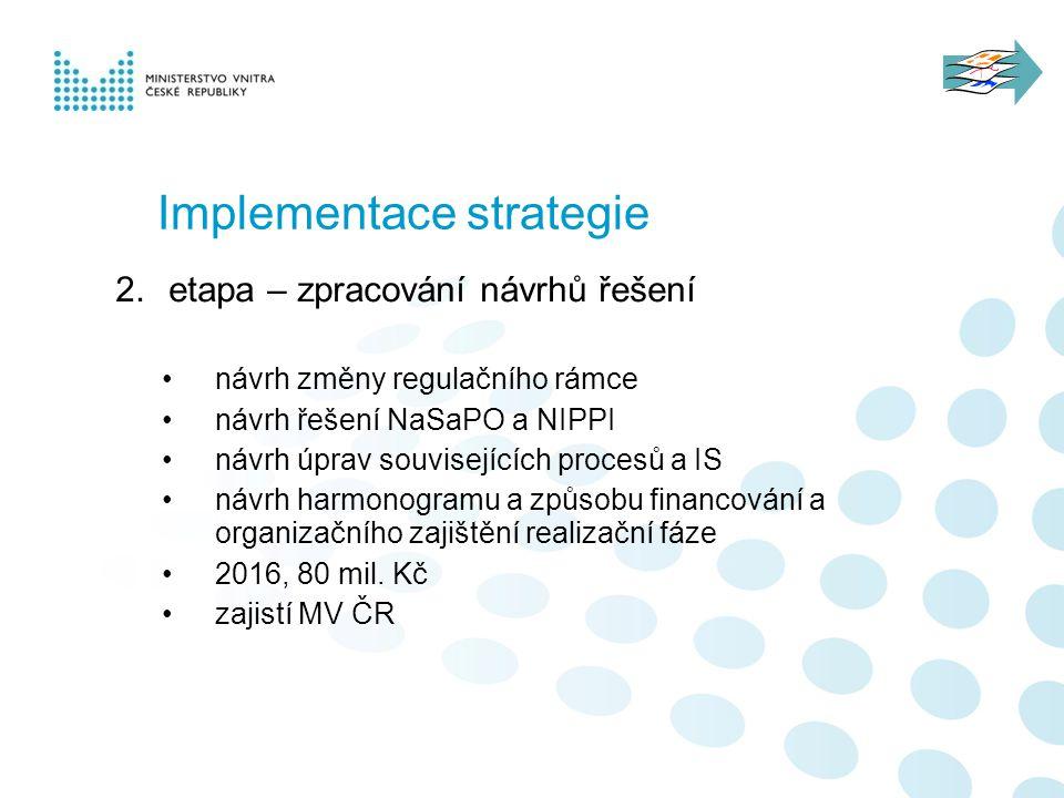 Implementace strategie 2.etapa – zpracování návrhů řešení návrh změny regulačního rámce návrh řešení NaSaPO a NIPPI návrh úprav souvisejících procesů