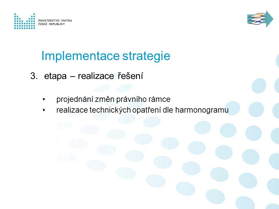 Implementace strategie 3.etapa – realizace řešení projednání změn právního rámce realizace technických opatření dle harmonogramu
