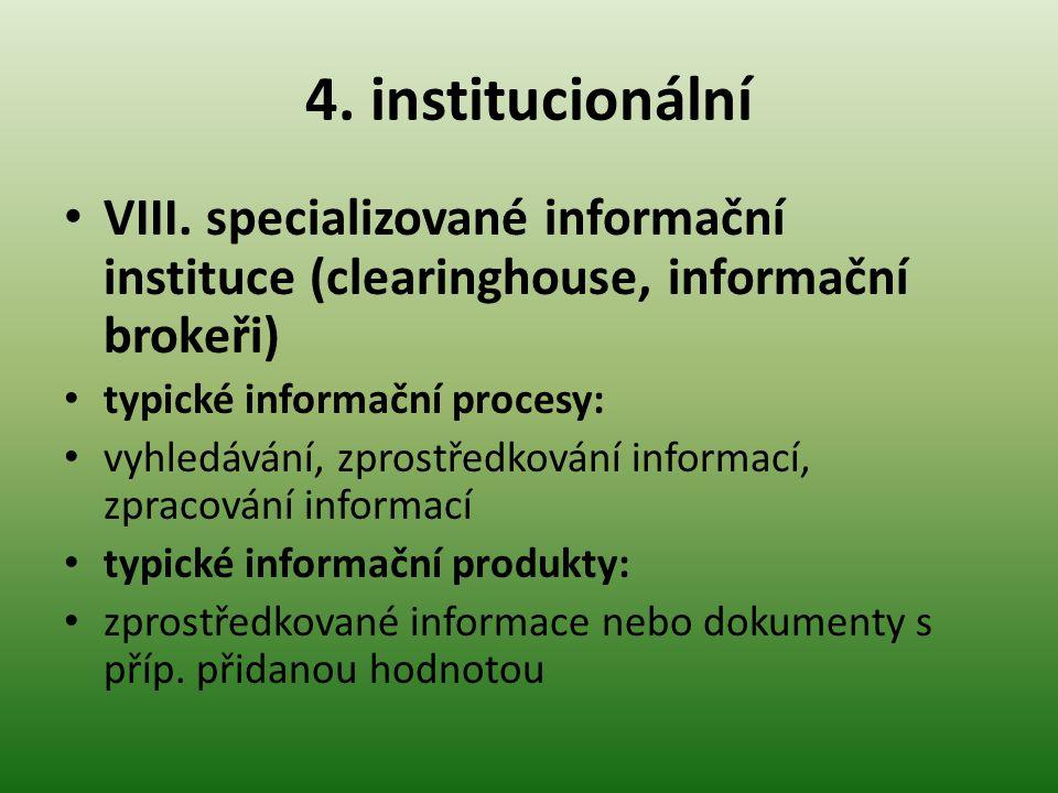 4.institucionální VIII.
