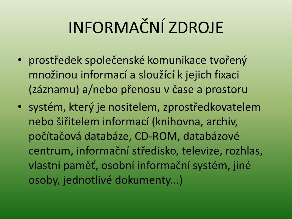 INFORMAČNÍ ZDROJE prostředek společenské komunikace tvořený množinou informací a sloužící k jejich fixaci (záznamu) a/nebo přenosu v čase a prostoru systém, který je nositelem, zprostředkovatelem nebo šiřitelem informací (knihovna, archiv, počítačová databáze, CD-ROM, databázové centrum, informační středisko, televize, rozhlas, vlastní paměť, osobní informační systém, jiné osoby, jednotlivé dokumenty...)