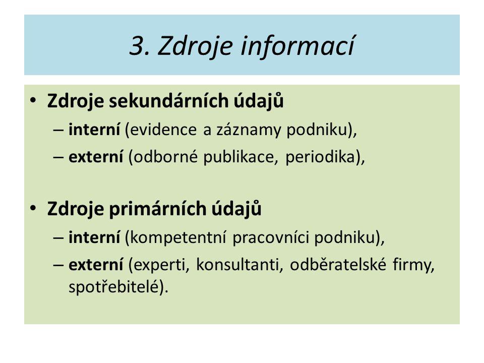 3. Zdroje informací Zdroje sekundárních údajů – interní (evidence a záznamy podniku), – externí (odborné publikace, periodika), Zdroje primárních údaj