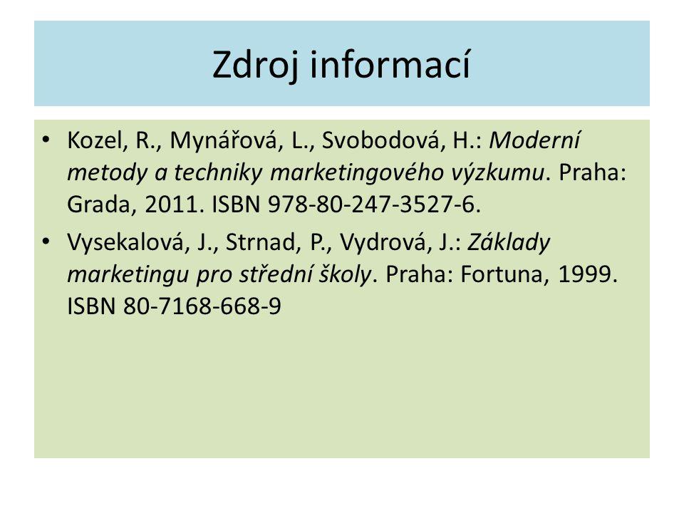Zdroj informací Kozel, R., Mynářová, L., Svobodová, H.: Moderní metody a techniky marketingového výzkumu.