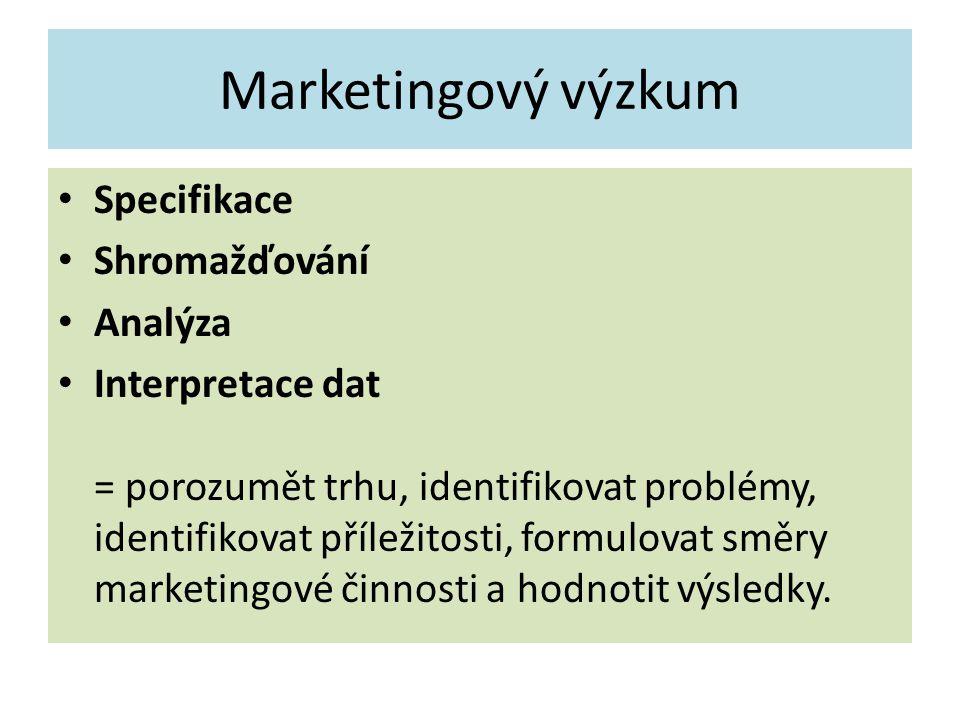 Marketingový výzkum Specifikace Shromažďování Analýza Interpretace dat = porozumět trhu, identifikovat problémy, identifikovat příležitosti, formulovat směry marketingové činnosti a hodnotit výsledky.