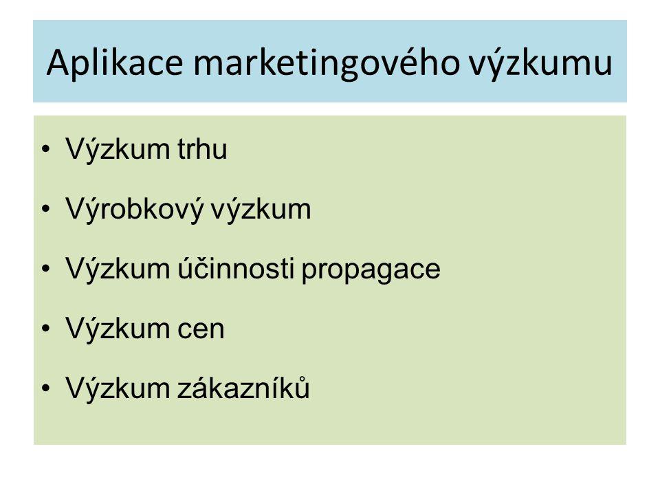 Aplikace marketingového výzkumu Výzkum trhu Výrobkový výzkum Výzkum účinnosti propagace Výzkum cen Výzkum zákazníků