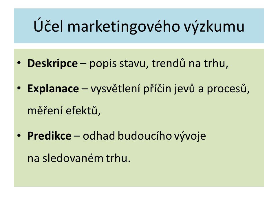 Účel marketingového výzkumu Deskripce – popis stavu, trendů na trhu, Explanace – vysvětlení příčin jevů a procesů, měření efektů, Predikce – odhad budoucího vývoje na sledovaném trhu.