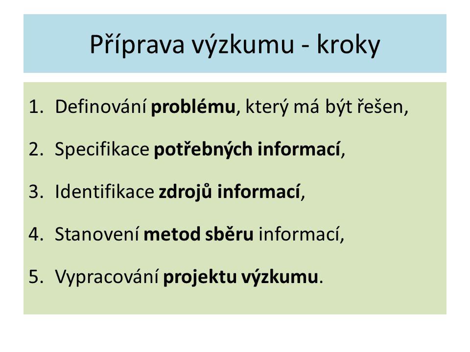 Příprava výzkumu - kroky 1.Definování problému, který má být řešen, 2.Specifikace potřebných informací, 3.Identifikace zdrojů informací, 4.Stanovení metod sběru informací, 5.Vypracování projektu výzkumu.