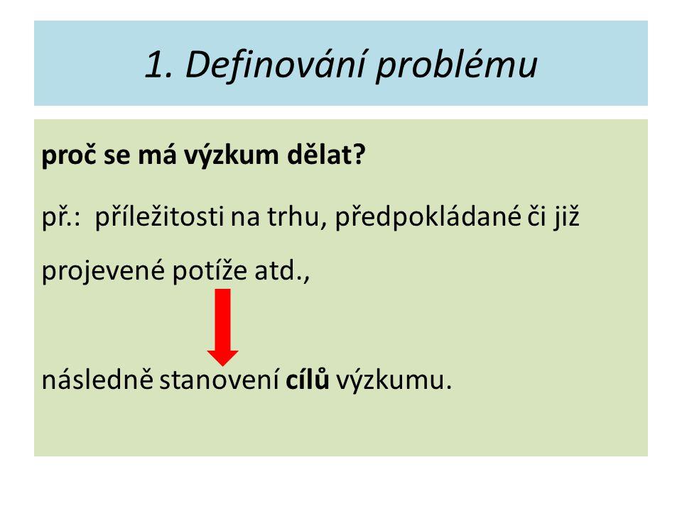 1. Definování problému proč se má výzkum dělat.
