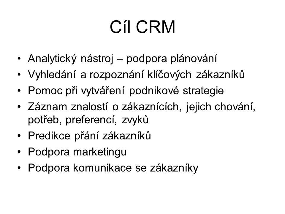 Úspěšný CRM Konzistentní data zákazníka přístupná on- line v celé IT infrastruktuře