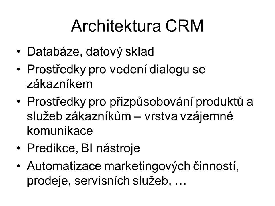 Architektura CRM Databáze, datový sklad Prostředky pro vedení dialogu se zákazníkem Prostředky pro přizpůsobování produktů a služeb zákazníkům – vrstv