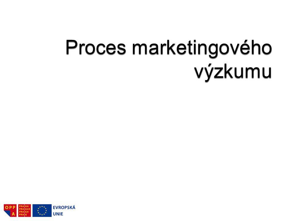 Proces marketingového výzkumu zahrnuje pět základních kroků: 1.Definování problému – zpracování projektu.