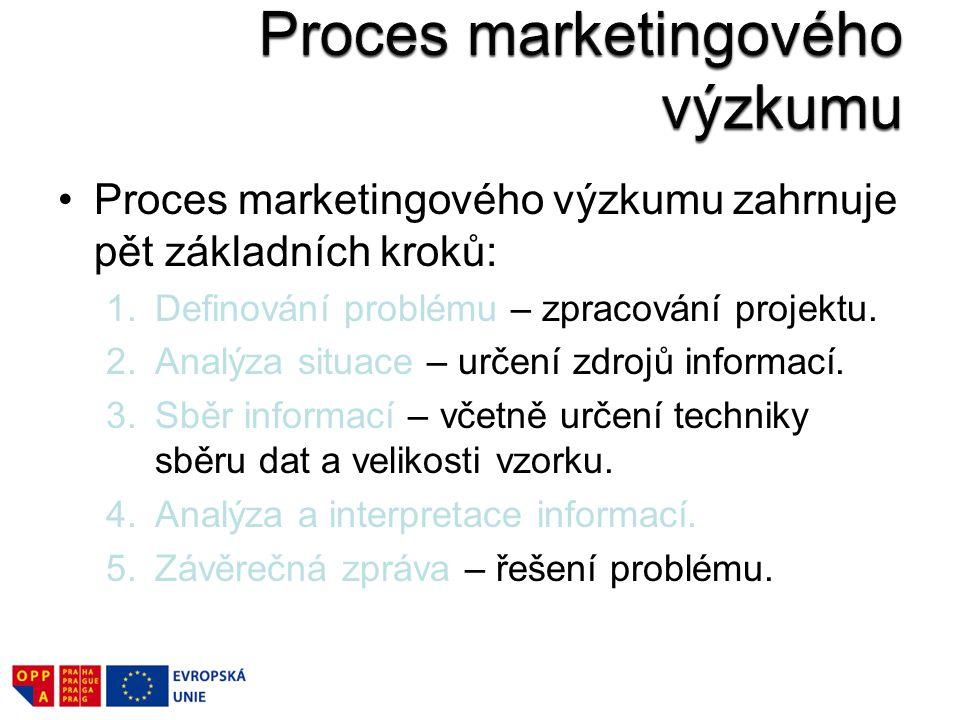 Definování problému a určení cíle výzkumu je mnohdy nejdůležitějším krokem v celém marketingovém výzkumu.