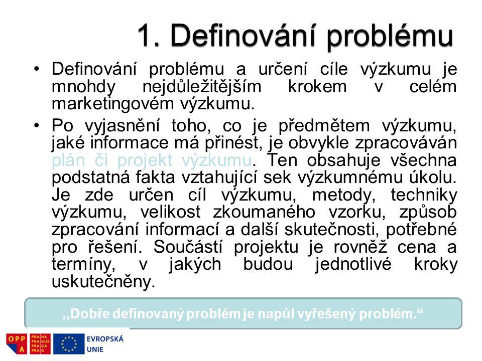 Po definování základního problému, který chceme výzkumem řešit, je užitečné provést analýzu situace v informační oblasti; tj.